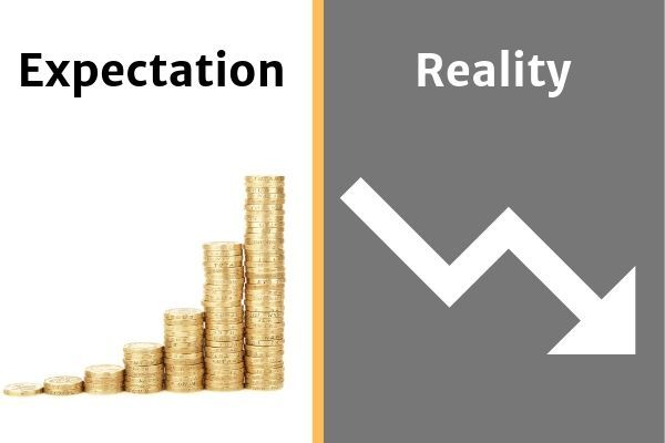 The truth about Demo trading - Unrealistic Expectations
