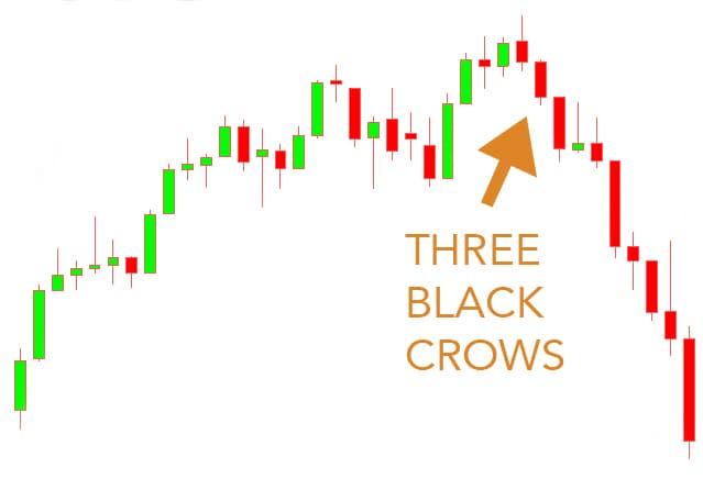 Best Candlestick Patterns For Day Trading 15