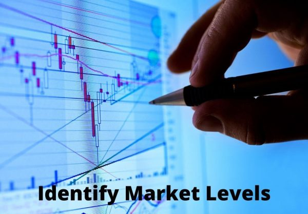 Identify Market Levels