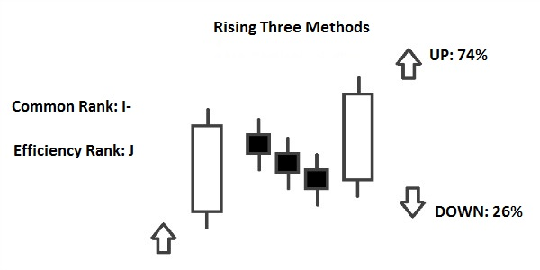 Best Candlestick Patterns For Day Trading 10