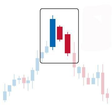 Best Candlestick Patterns For Day Trading 14