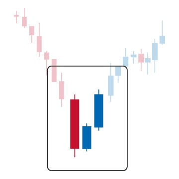 Best Candlestick Patterns For Day Trading 13