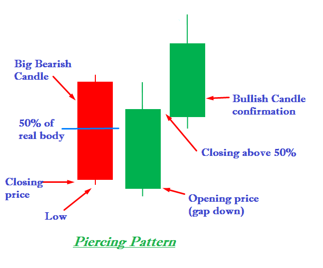 Best Candlestick Patterns For Day Trading 8