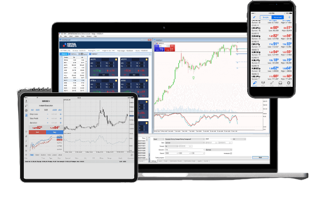 place to trade forex
