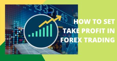 Profit in Forex