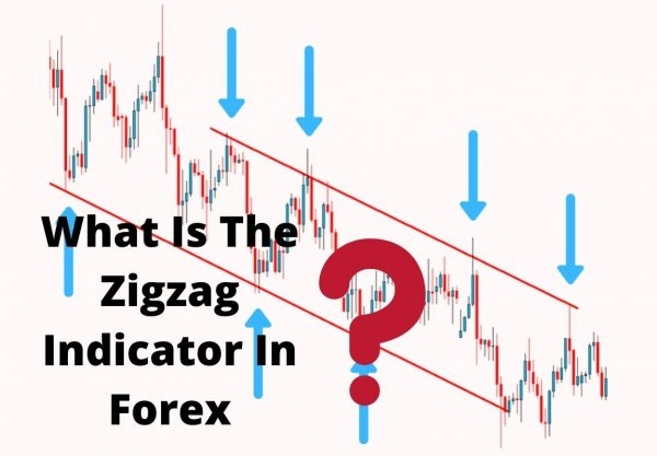 The Zigzag Indicator In Forex