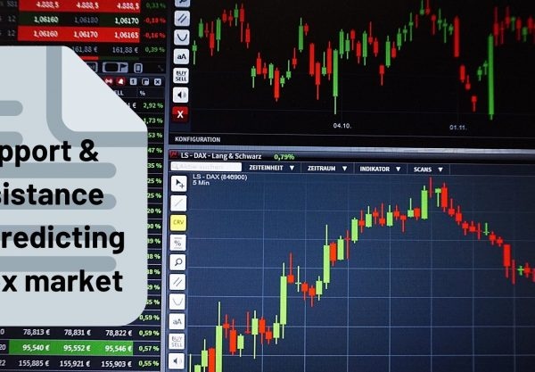 Support Resistence Redirecting Forex Market