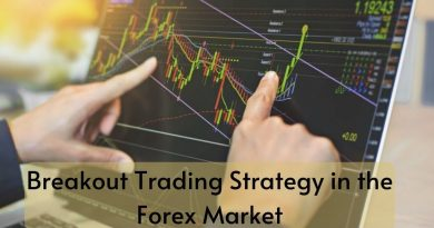 Breakout Trading Strategy In The Forex Market