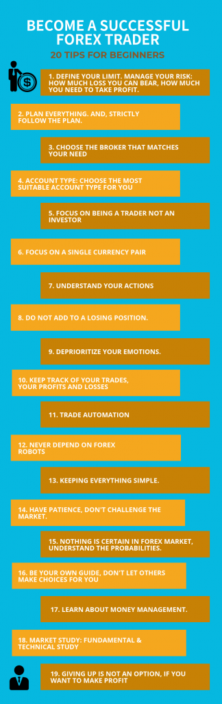 FOREX TRADER – 20 TIPS FOR BEGINNERS