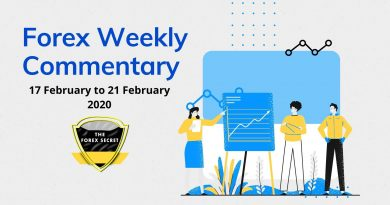 Forex Weekly Outlook for 17 February to 21 February 2020