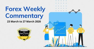 Forex Weekly Outlook from 23 March 2020 to 27 March 2020
