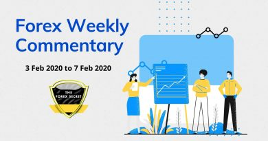 Forex Weekly Outlook for 3 February to 7 February 2020