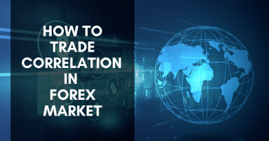 How to Trade Correlation in Forex Market