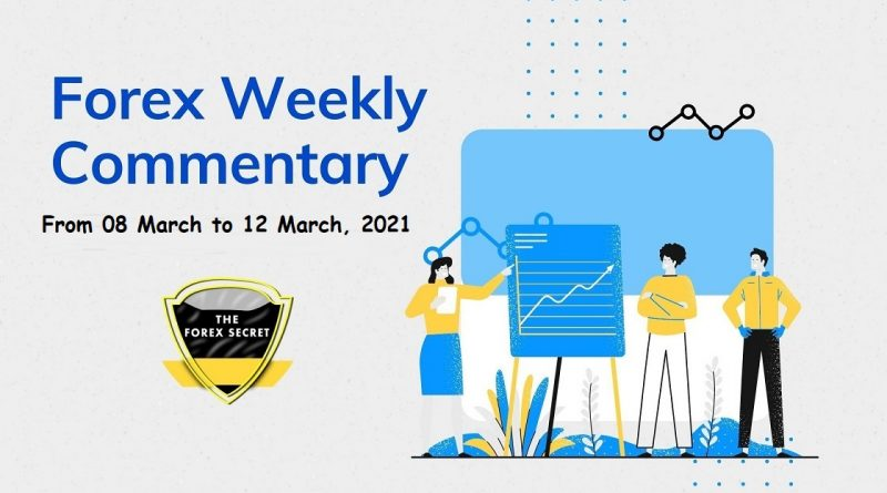 Forex Weekly Outlook from 08 march to 12 March, 2021