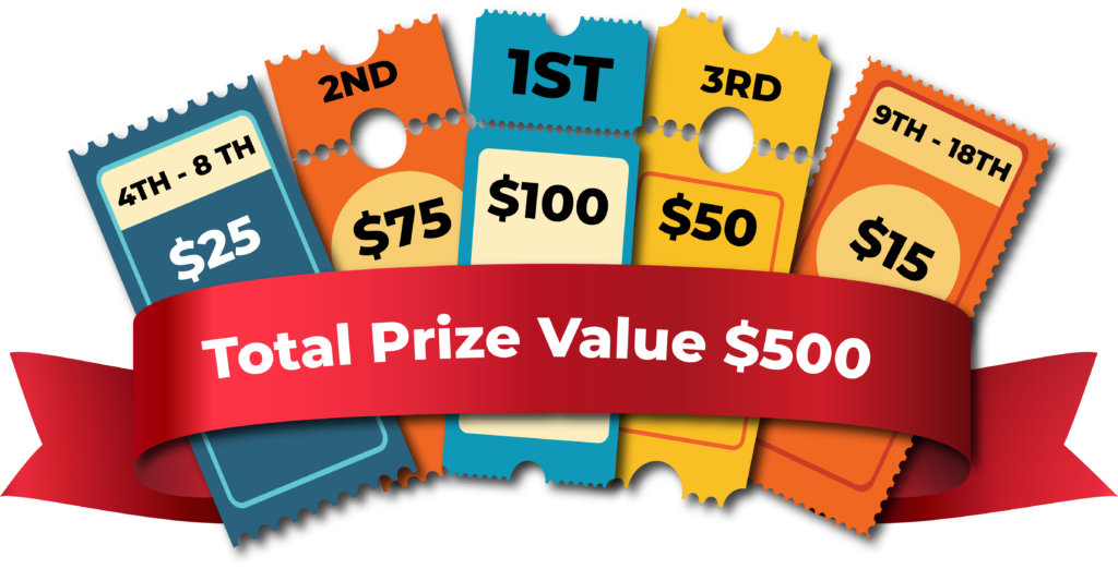 Prize value of the contest