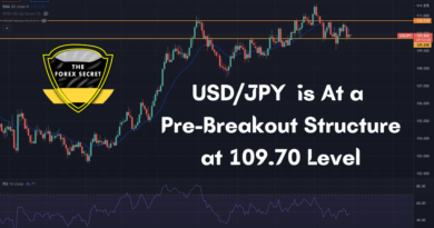 USDJPY-is-At-a-Pre-Breakout-Structure-at-109.70