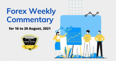 Weekly Forex Outlook and Review for 16 to 20 August 2021
