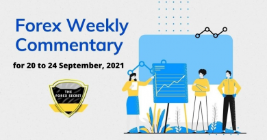 Weekly Forex outlook and review for 20 to 24 September 2021