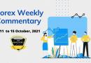 Forex Weekly Outlook- 11 October 15, 2021